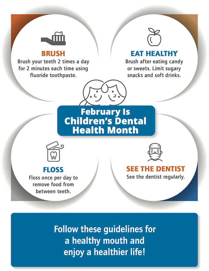 Children's Dental Health Month Sm